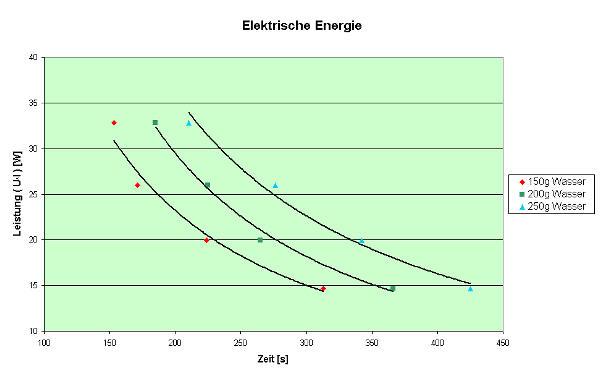 Erfreut Schaltplan Der Elektrischen Anhängerbremsen Bilder - Der ...